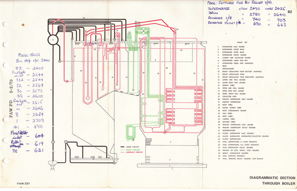 Diagrammatic Section Through Boiler
