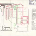 Diagrammatic Section Through Boiler