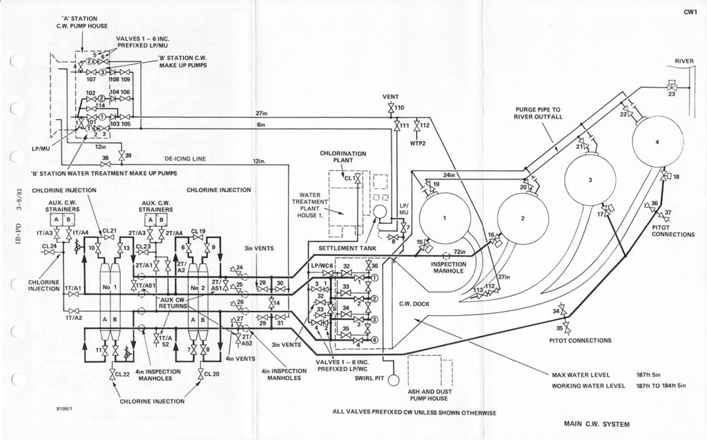 Circulating water system showing position of cooling towers and water connections