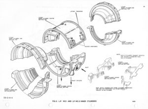 Low Pressure Turbine Inner Cylinders - From the Station Manual