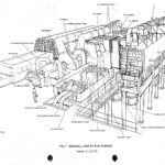 General view of the turbine - From the Station Manual