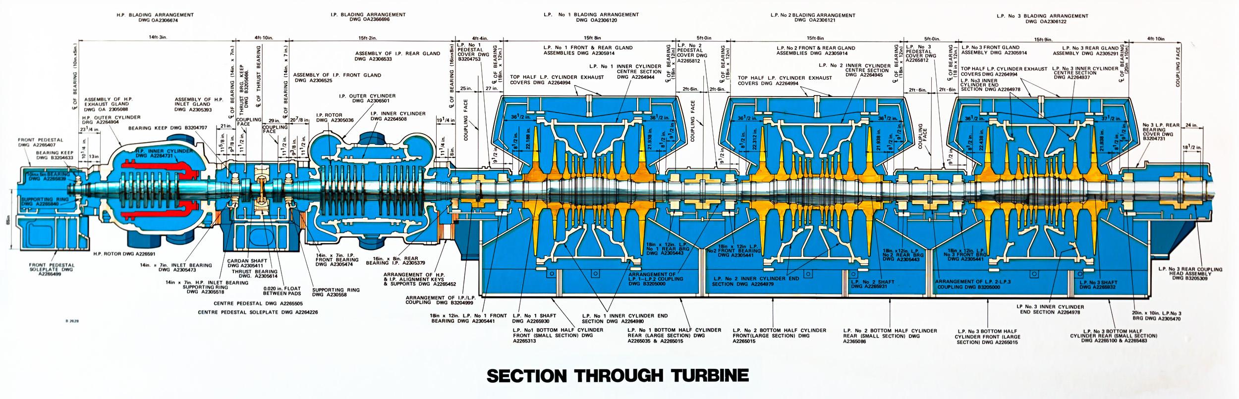 Ironbridge B Power Station – Turbines – Power Stations of the UK