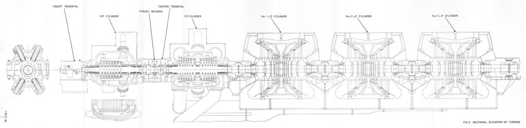 Sectional Elevation of Turbine - From the Station Manual