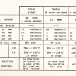 Turbine Starting Conditions - From the Plant Details handbook