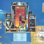 Sectional diagram of Longannet Power Station