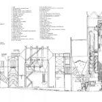 Boiler Plant Arrangement