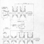 Turbine pressure and temperature diagram