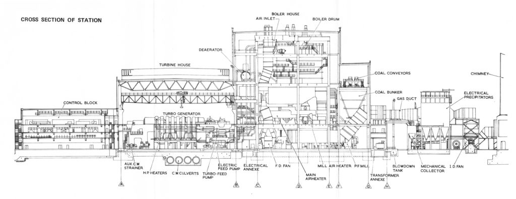 Cross section through station